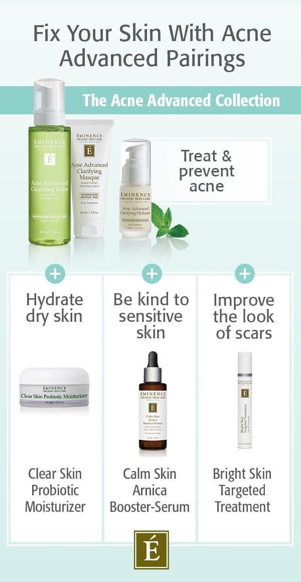 Réparez votre peau avec des appariements avancés contre l'acné