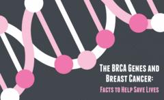 Faits infographiques BRCA