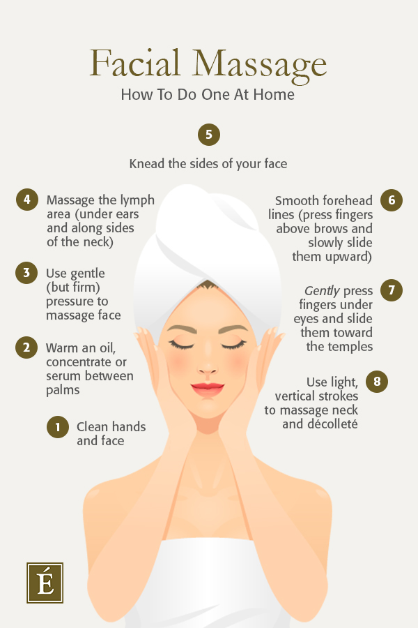 étapes de massage facial infographique