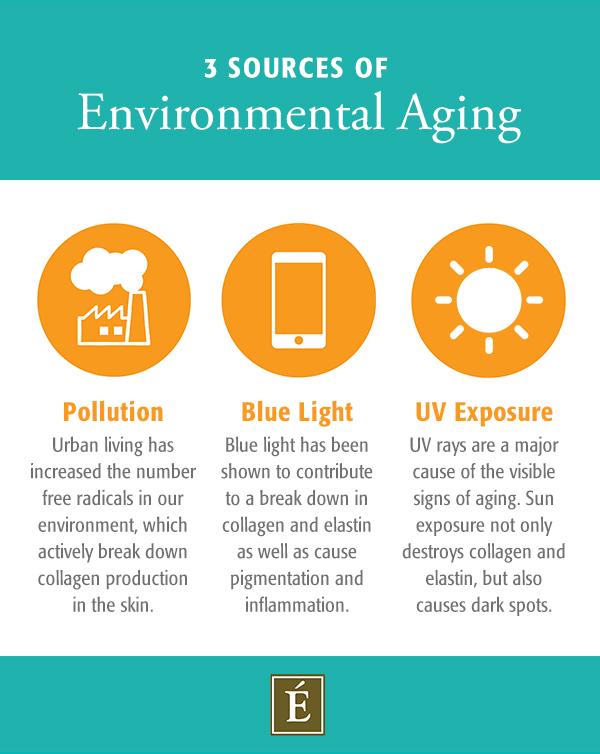 3 sources de diagramme de vieillissement environnemental