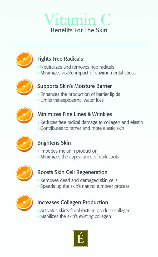 Avantages de l'infographie sur la vitamine C