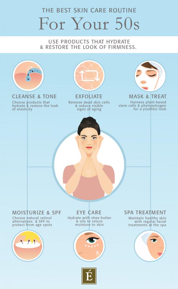Meilleure routine de soins de la peau pour vos 50 ans